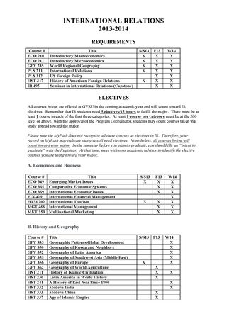International Relations Electives 2013-14_Page_1