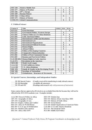 International Relations Electives 2013-14_Page_2